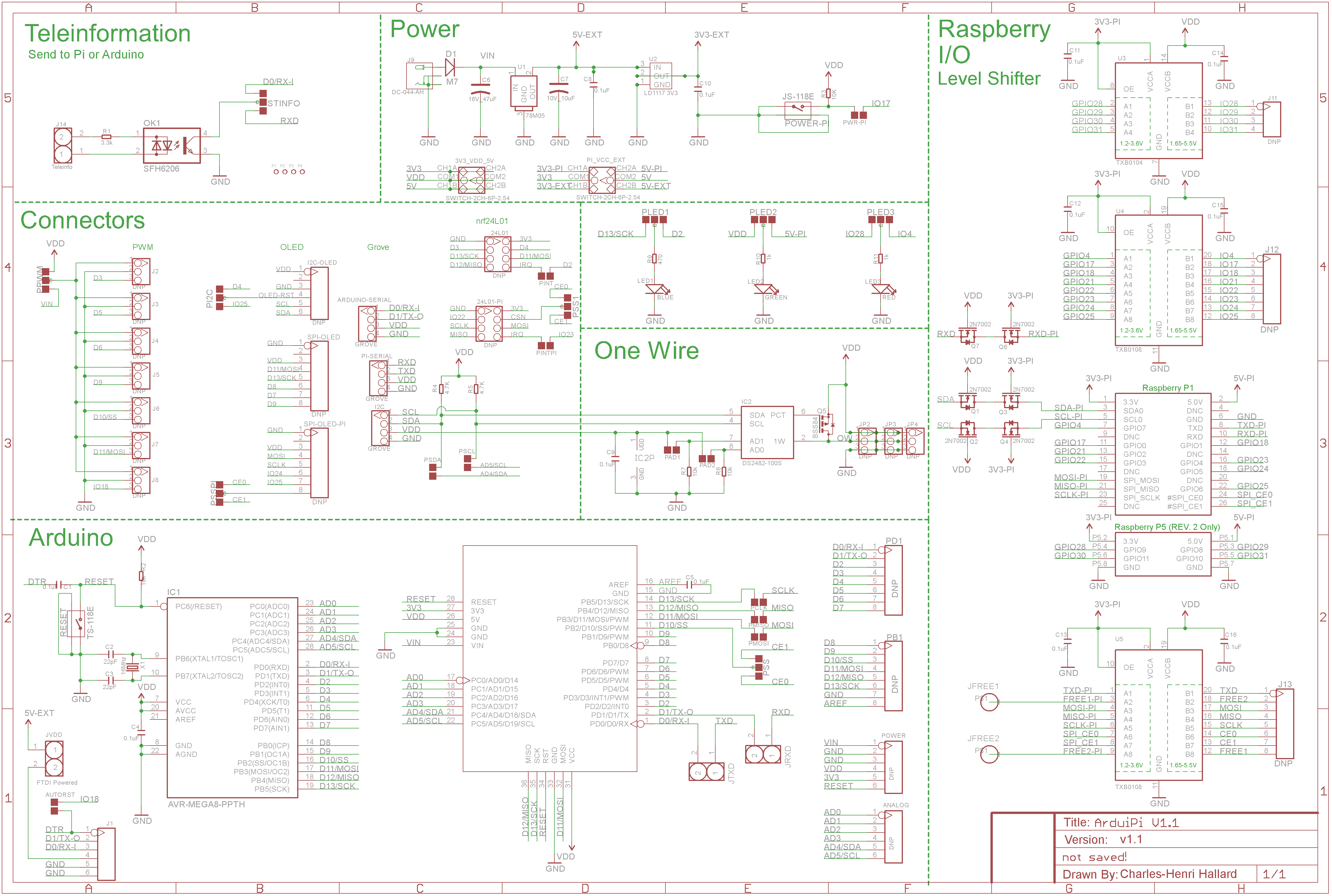 raspberry pi schematic diagram 2  raspberry  free engine