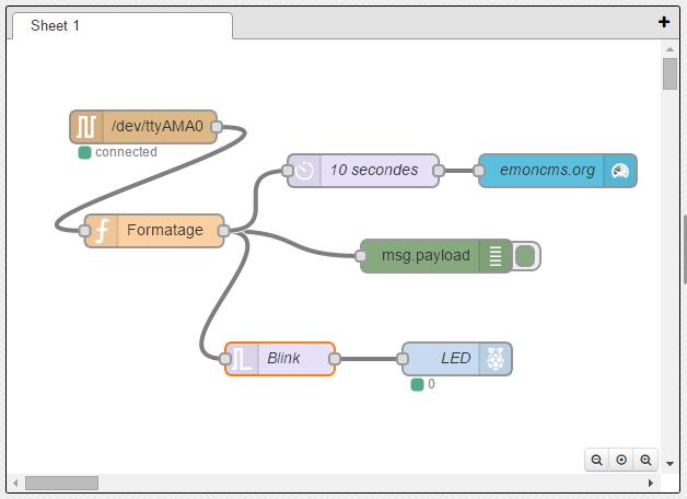 Node Red Teleinfo Emoncms Workflow