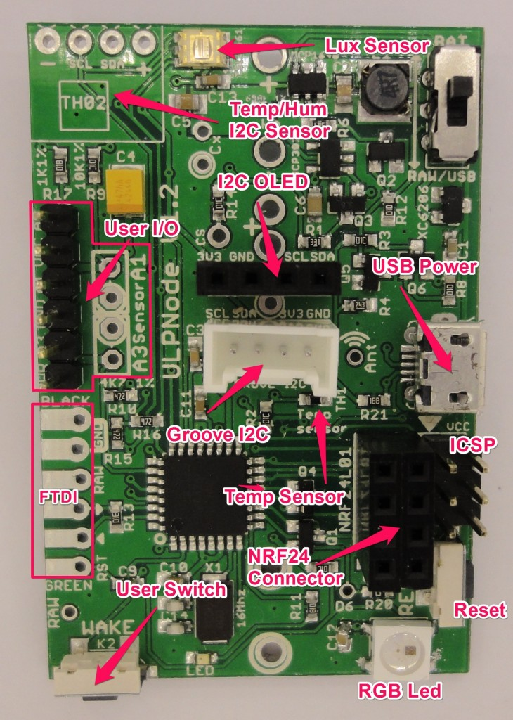 ULPNode Board, Top View