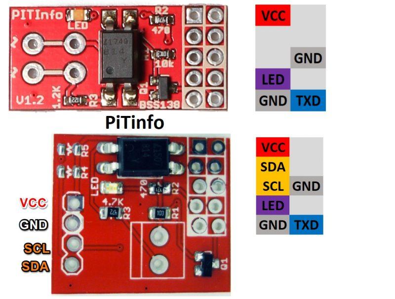 Connexion PiTinfo
